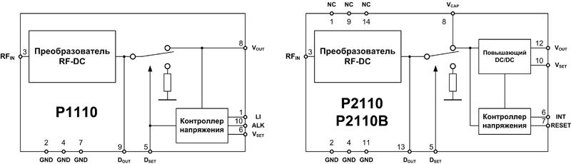 Электроэнергия из окружающего пространства. Pwrcas12