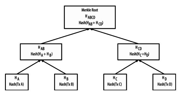 Алгоритм SHA-256 и др., хеш (hash), хеширование, майнинг. Sha-2515