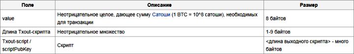 Алгоритм SHA-256 и др., хеш (hash), хеширование, майнинг. Sha-2528