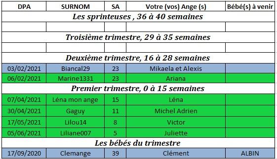 Tableau du 05.10.20 au 11.10.20 Tablea15
