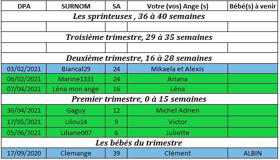 Tableau du 12.10.20 au 18.10.20 Tablea16