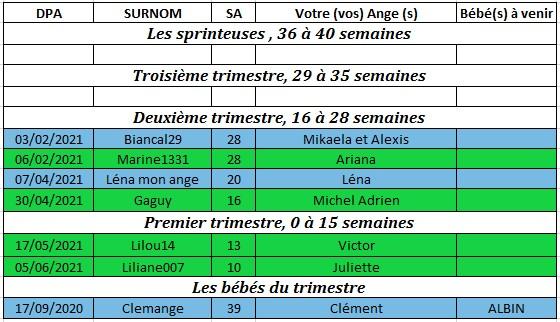 Tableau du 09.11.20 au 15.11.20 Tablea22