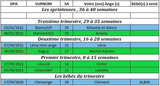 Tableau du 16.11.20 au 22.11.20 Tablea23
