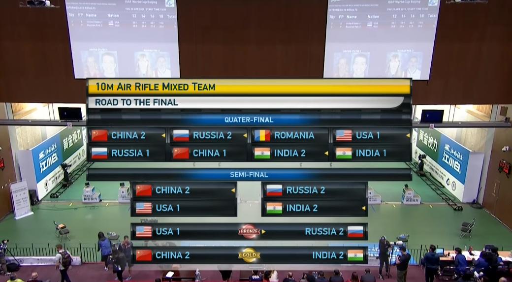 Coupe du Monde ISSF Pekin 2019 2019-011