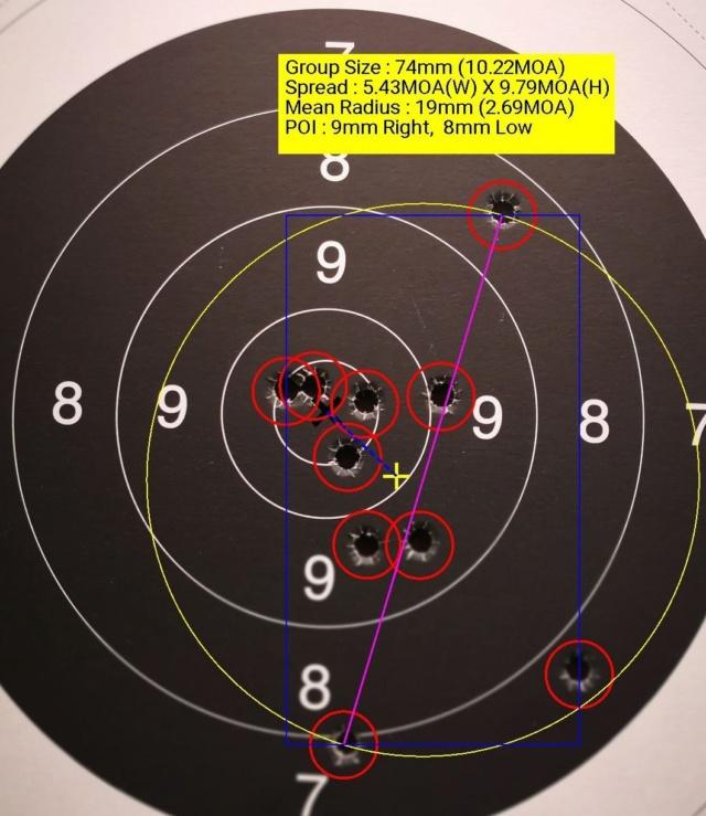 vos C50 à 25m Target11