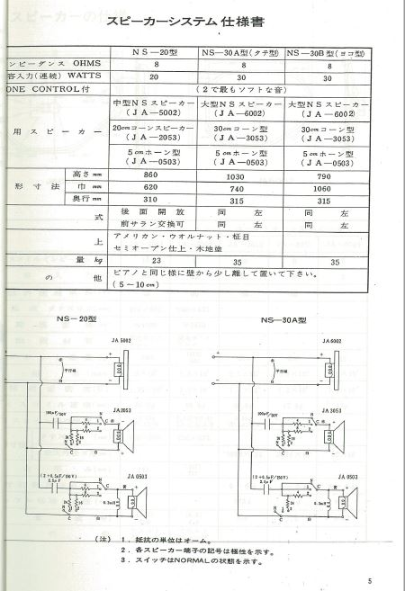 Yamaha NS20 y NS30 Specs10