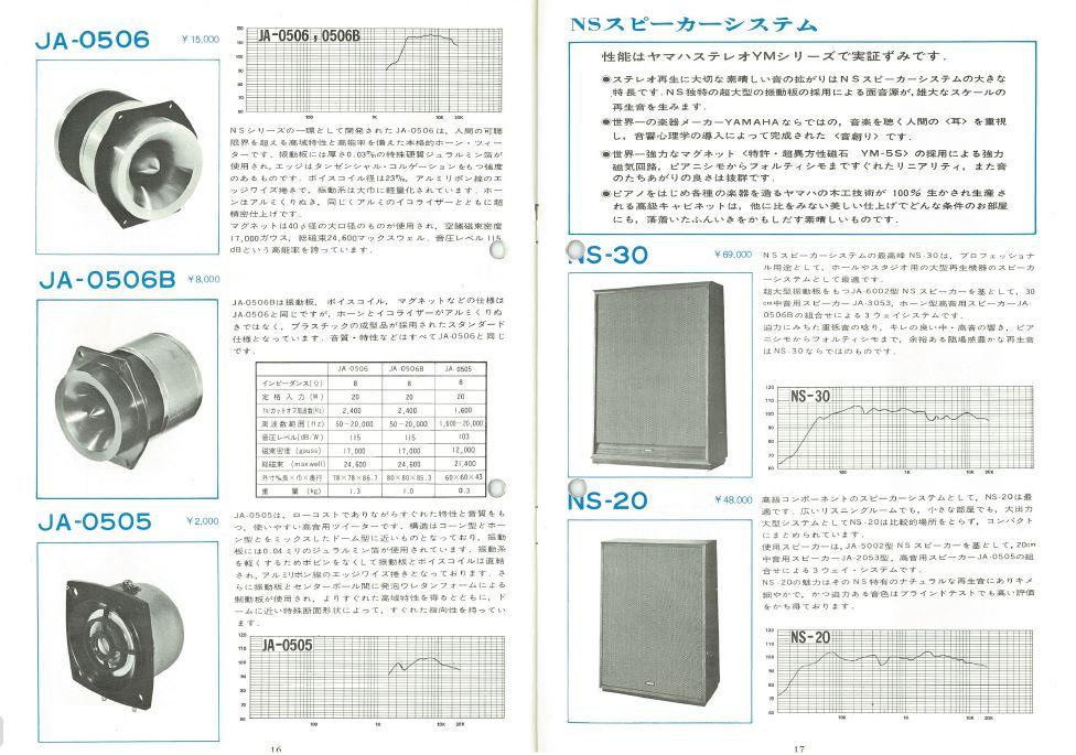 Yamaha NS20 y NS30 - Página 3 Tweet_13