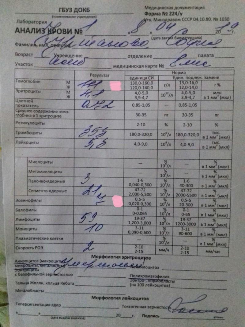 Мама Любовь и Шунтенок София (2018г) 20190517
