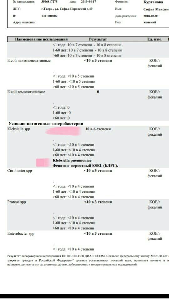 Мама Любовь и Шунтенок София (2018г) 20190524