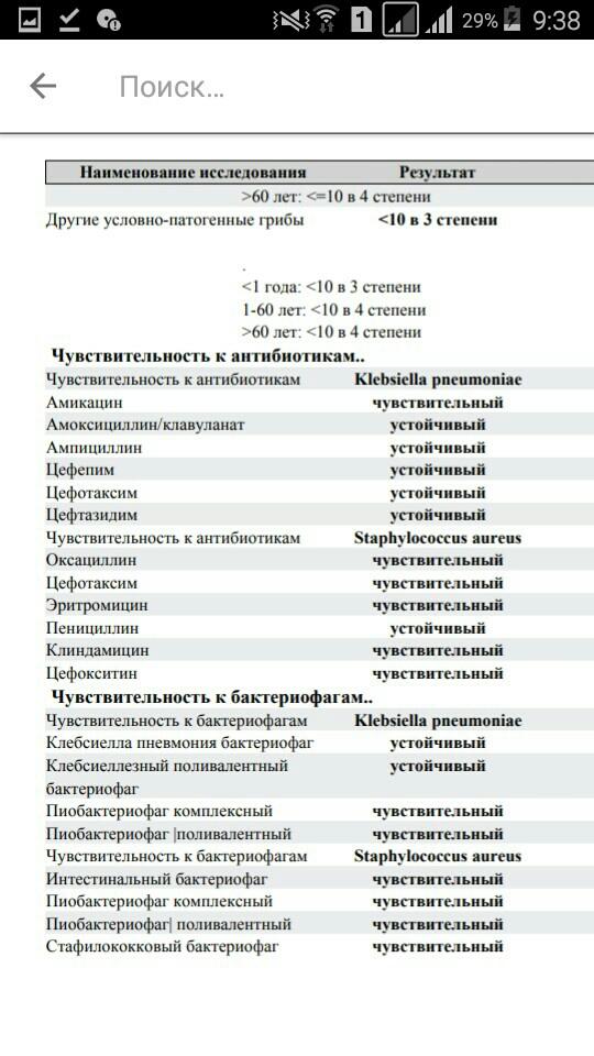 Мама Любовь и Шунтенок София (2018г) 20190526