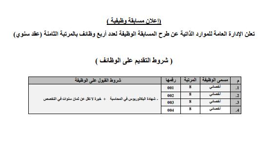 وظائف إدارية للرجال والنساء في جامعة الملك خالد 64410