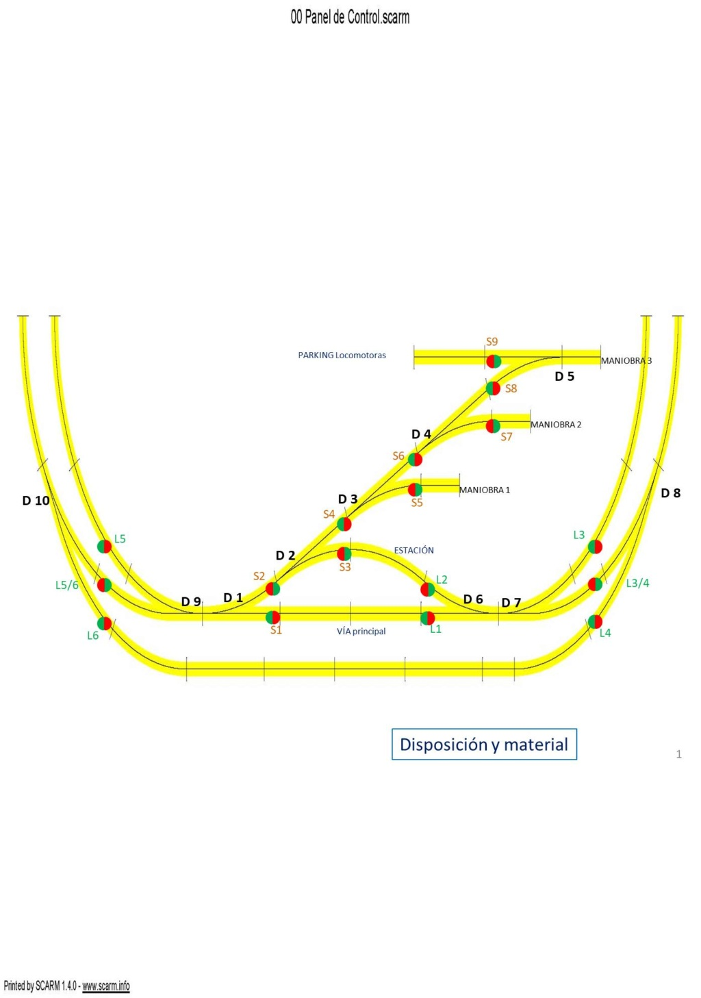 Para dibujar el esquema de vias en pupitre de control Circui10