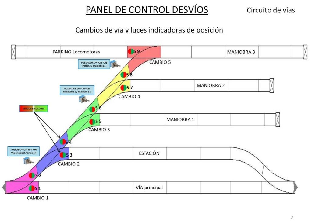 Para dibujar el esquema de vias en pupitre de control Circui11