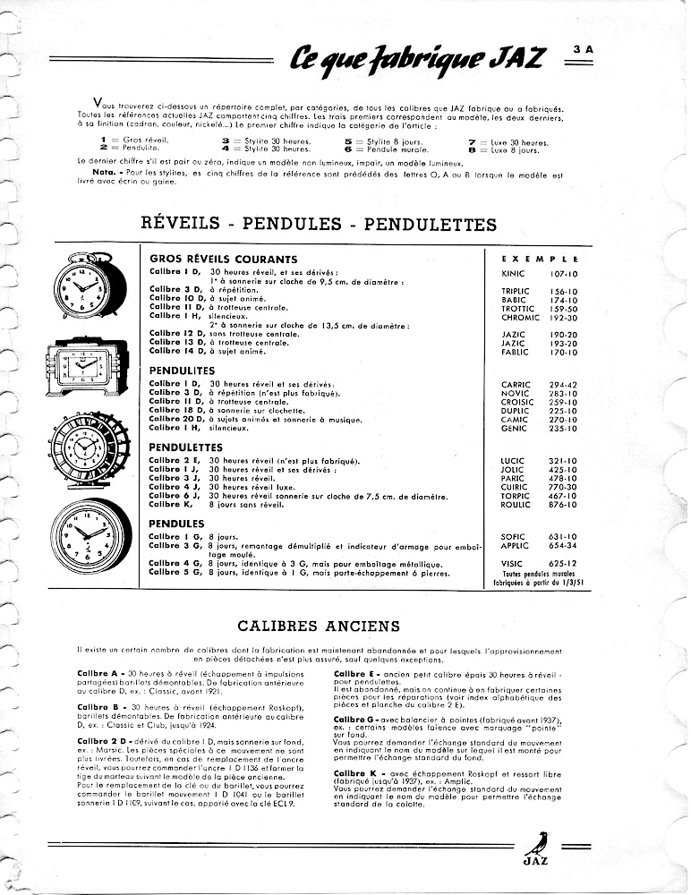 Qui s'intéresse au réveil mécanique...? - tome 2 - Page 9 Jaz_ca14