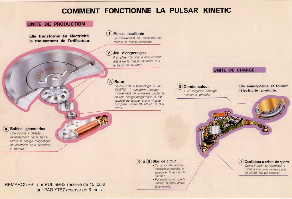 citizen - LE FIL ELECTRIQUE – LCD, Diapason, LED, Quartz, piles... à l'heure ! - Page 15 Kinzot10