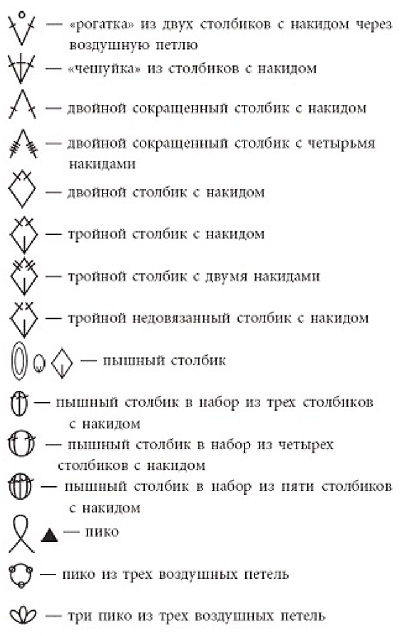 Схемы 00110