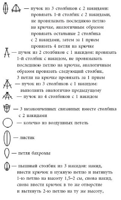 Схемы 00310