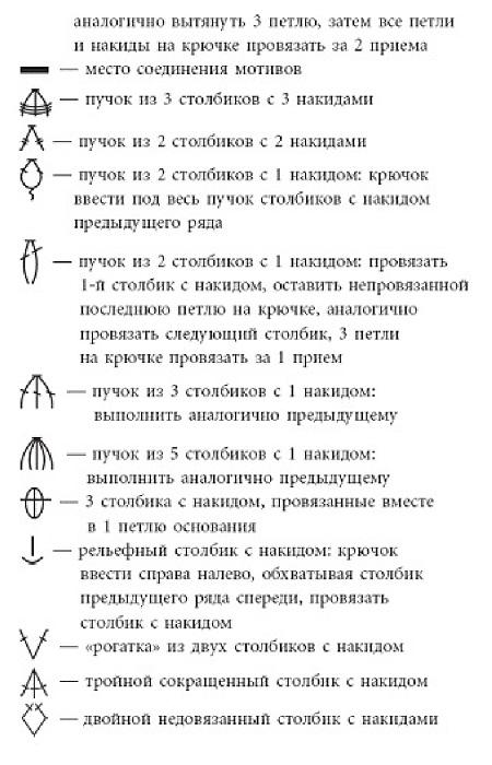 Схемы 00410