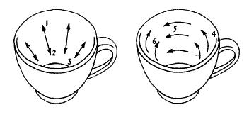 Гадание на кофейной гуще 099c2710