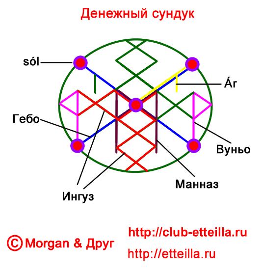 """Став """"Денежный сундук"""" 11280710"""