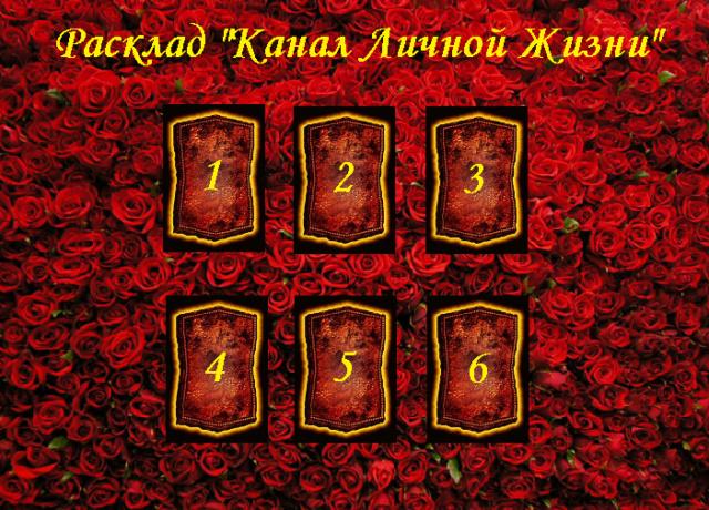 """Рунический расклад """"Канал Личной Жизни"""" авт.KamaVilard 1210"""