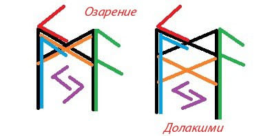 """Став """"Озарение"""" 13555610"""