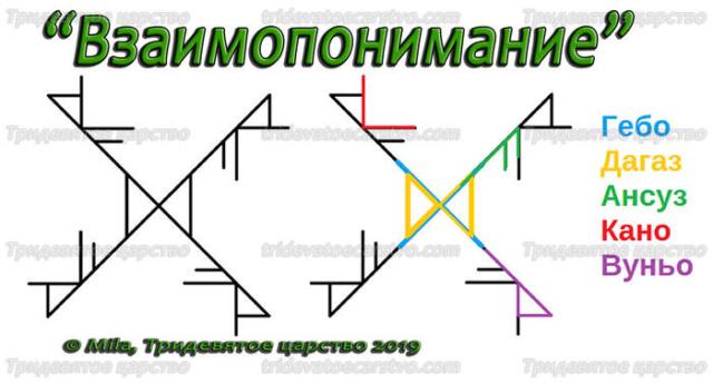 """Став """"Взаимопонимание"""" автор mila 14801612"""