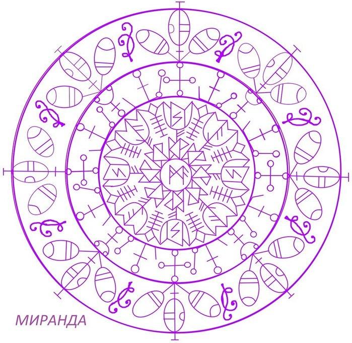 Чародейский эликсир 15290611