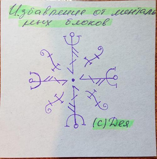 """Став """"Чистка ментальных блоков"""" 15328310"""