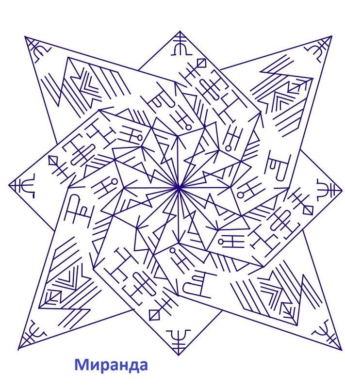 Путеводная звезда(победа над конкурентами) 15890710