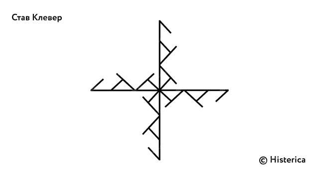 Став «Клевер» (восстановление чувствительности тела) 15931810