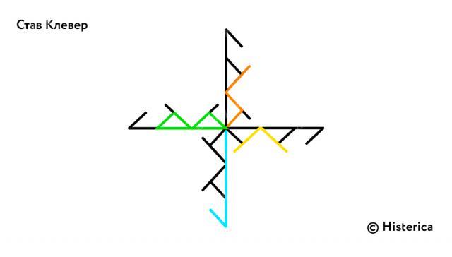 Став «Клевер» (восстановление чувствительности тела) 15941110
