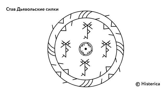 Став «Дьявольские силки» (снятие бесовской защиты) 15967d10