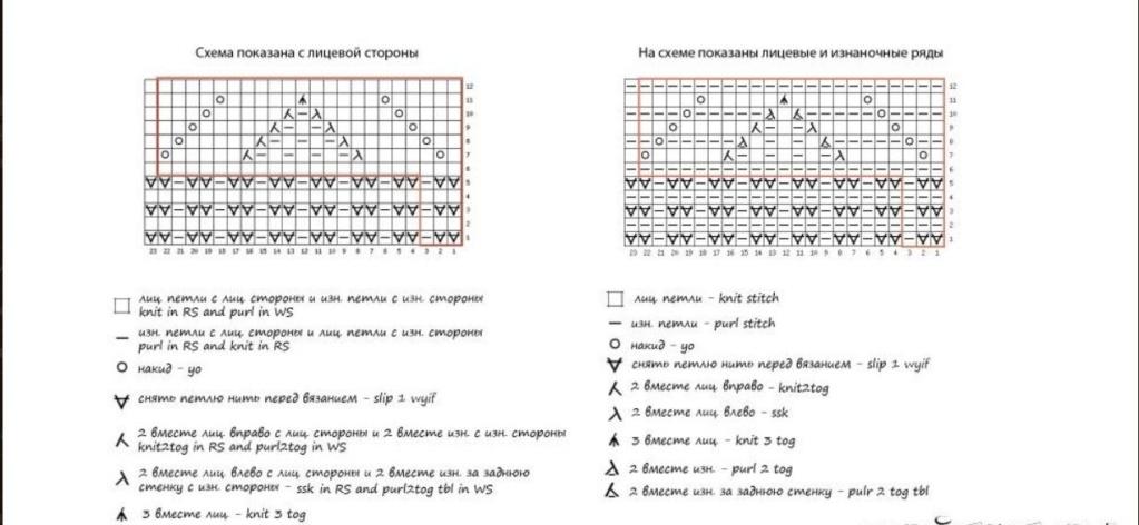 Схемы 2zflgz10