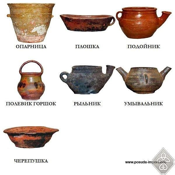 Несколько слов о посуде Древней Руси 4041_910