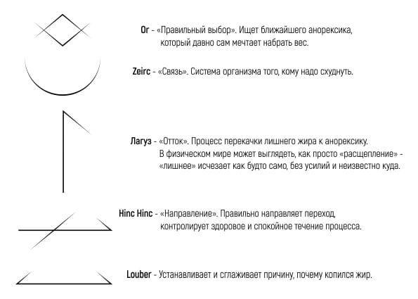 Слив - похудение (Малевич) - Страница 2 4964c310