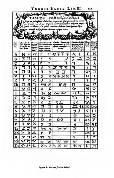 Волшебный алфавит Transitus Fluvii 4accfd10