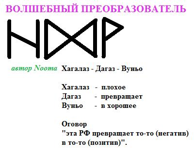 """Став """"Волшебный преобразователь"""" 97275310"""