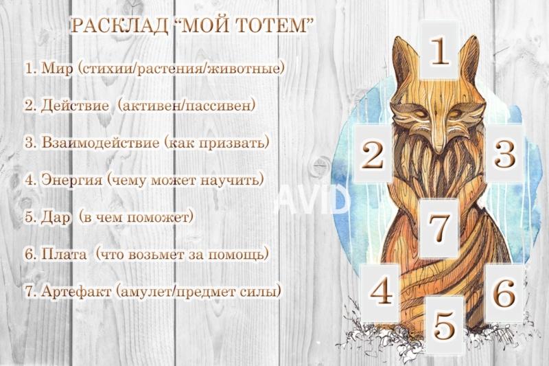 "Расклад ""Мой тотем"" Ahg4d010"