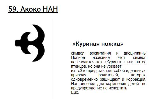Африканские символы Adinkra Aoo_110