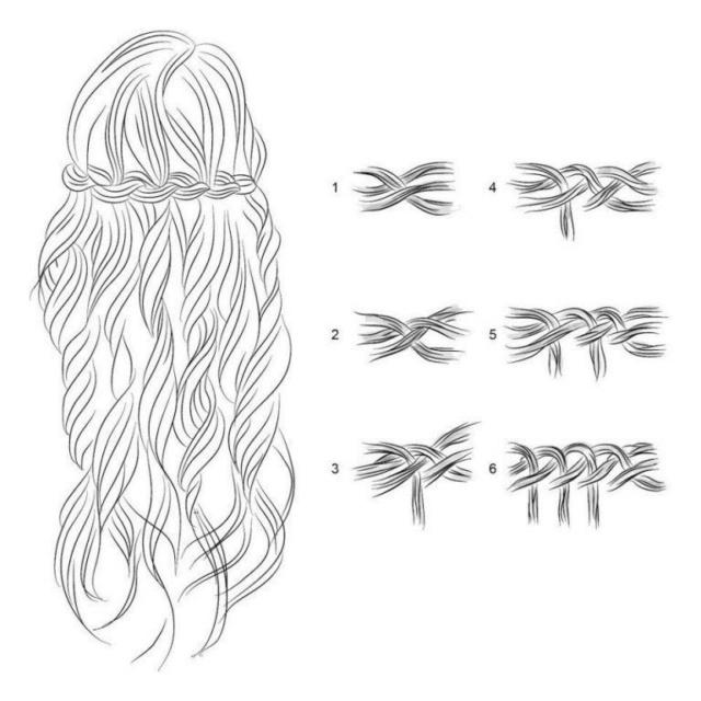 Способы плетения кос Auu9ek10