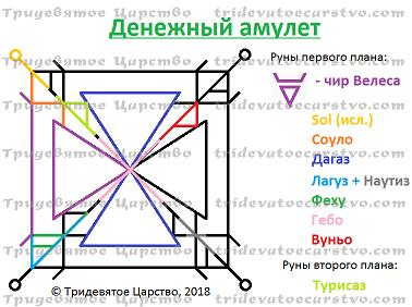 Став Денежный амулет Автор Fatiniia D0bfd011