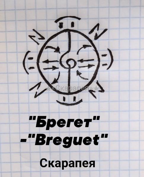 """""""Брегет"""" -""""Breguet"""" Dkttkd10"""