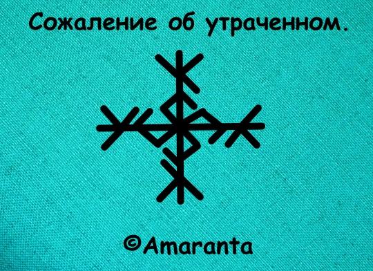 Сожаление об утраченном автор Amaranta Gcpau410