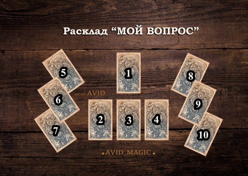 "Расклад ""Мой вопрос"" Jyylv310"