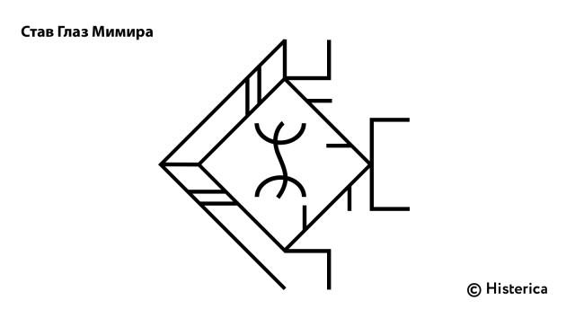 Став «Глаз Мимира» Kyegbp10
