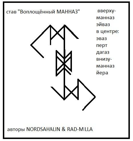 """Став """"Воплощённый Манназ"""" Mhb4tz10"""