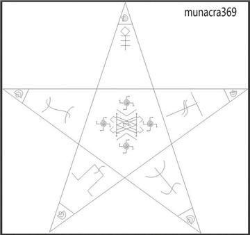 Развитие магических способностей  R6j7cd10