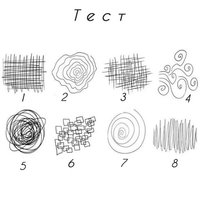 Тест расскажет о психологическом состоянии и трудностях в текущий период Scale_12