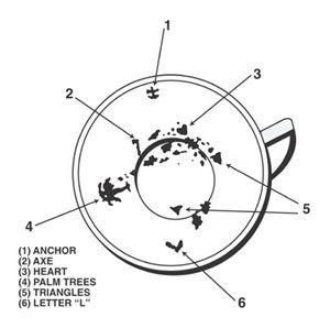 Гадание на кофейной гуще Tumblr59